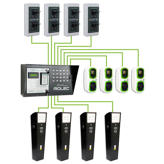 Rolec control centre; autocharge, basiccharge, wallpod, EV Camel workplace charging